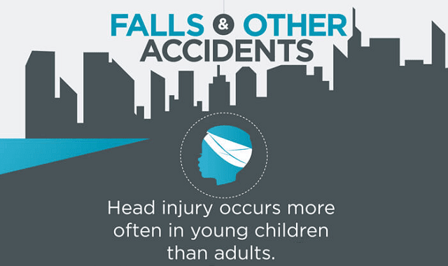 Child Head Injury