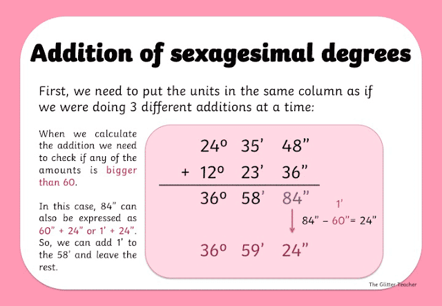 Addition of sexagesimal degrees