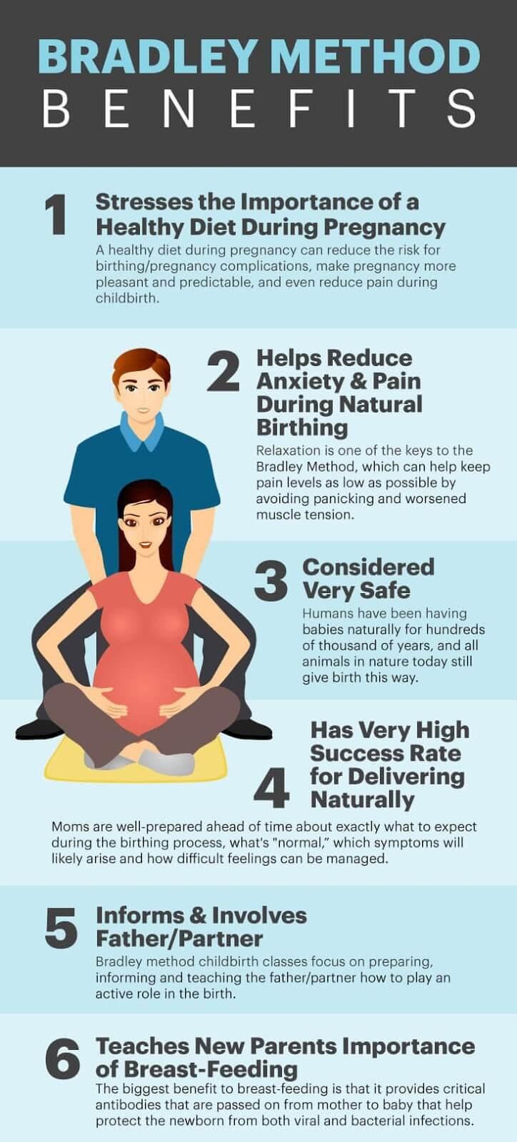 bradley method, Lamaze Classes, Natural Birth, Natural Childbirth, The Bradley Method