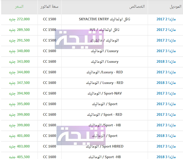 أسعار سيارات مازدا 2018 في مصر