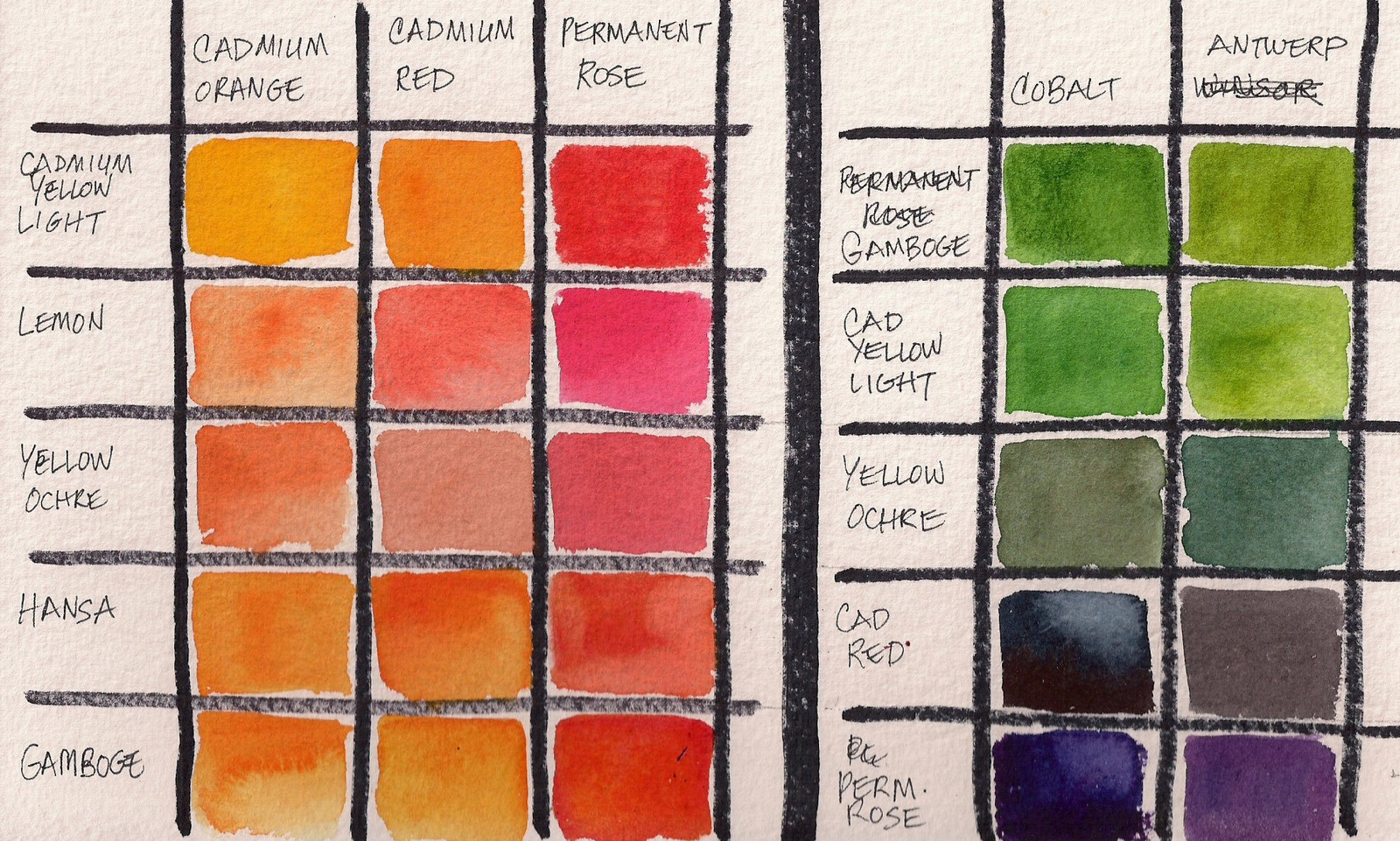 She Must Make Art Why I Make Color Mixing Grids