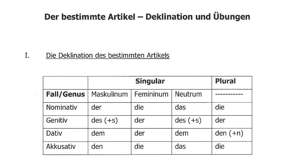 Aspekte Der Germanistik Der Bestimmte Artikel Deklination Und übungen