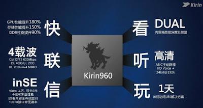 Kirin 960 Performance