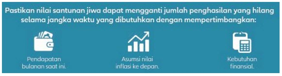 manfaat asuransi tambahan term life allianz