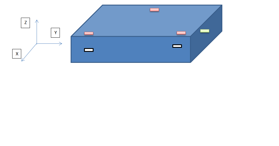 BIW Fixture Design: 3-2-1 Principle