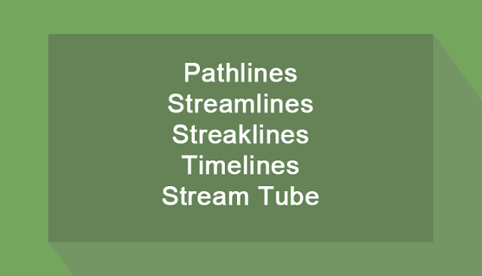 Types Of Flow Lines In Fluid Mechanics - Pathlines, Streamlines, Streaklines, Timelines, Stream Tube