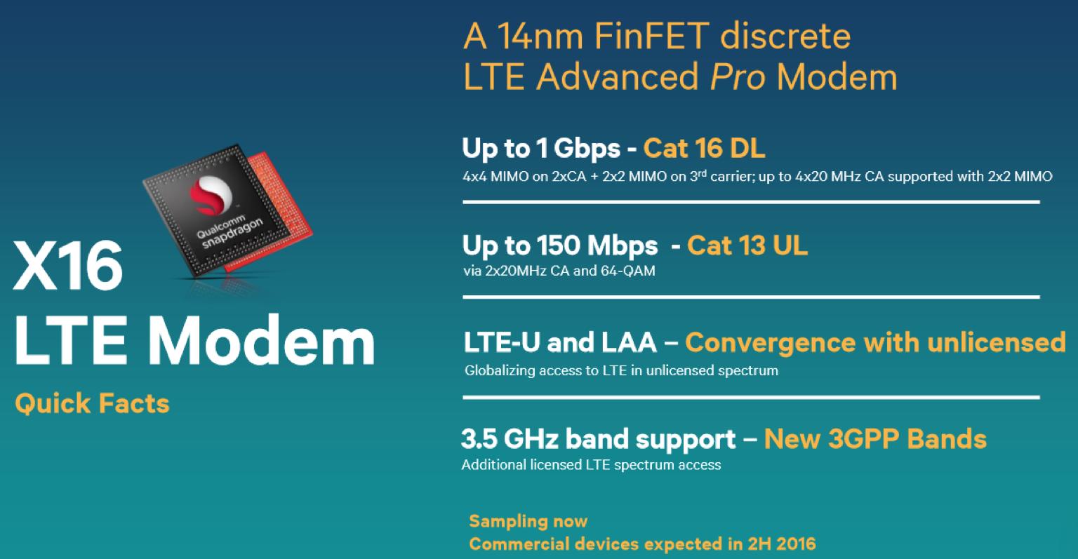 The 3G4G Blog: Gigabit LTE?