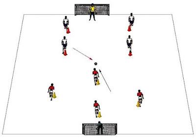Fútbol sala ejercicios intervalos 4 vs 4