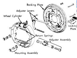 repair-manuals: Datsun (Nissan) Pickup 1975-77 Brake