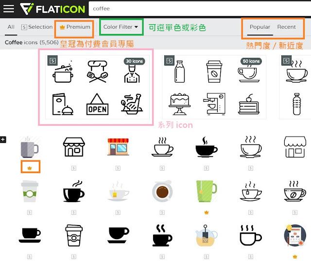 免費 icon 圖標下載網站大全