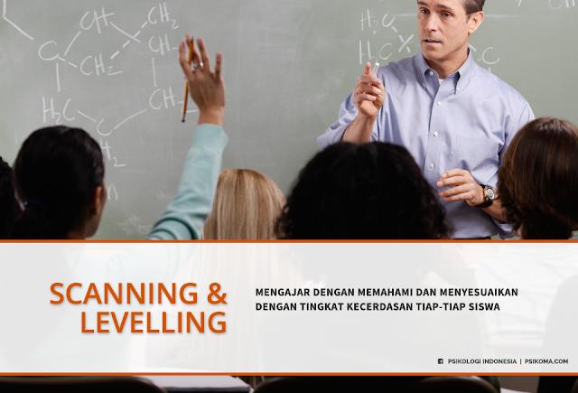 Mengenal Teknik Mengajar Guru Masa Kini