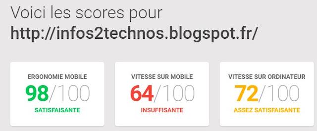 Votre site infos2technos.blogspot pourrait bénéficier de quelques améliorations.