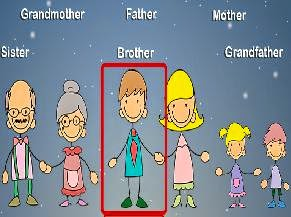 http://www.mundoprimaria.com:8080/juegos/ingles/vocabulario/1-2-primaria/448-juego-parentescos-ingles/