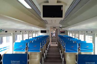 Fasilitas Kereta Api Ekonomi