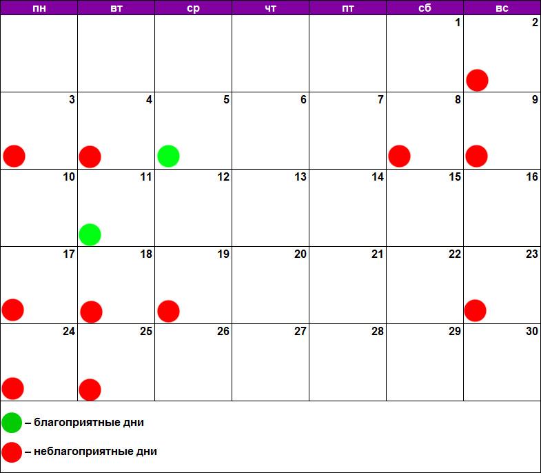 Лунный календарь пирсинга и прокалывания ушей сентябрь 2018