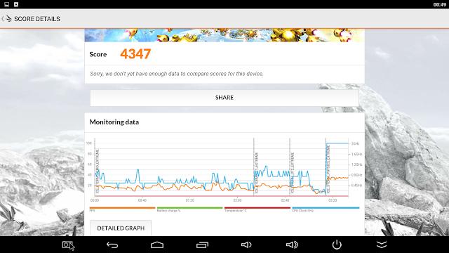 Análise Box Android Tronsmart Vega S95 Telos 36