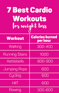 cardio workout for weight loss, get rid of belly fat