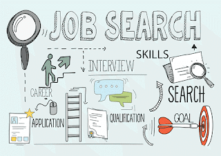 image showing many parts of the job search process
