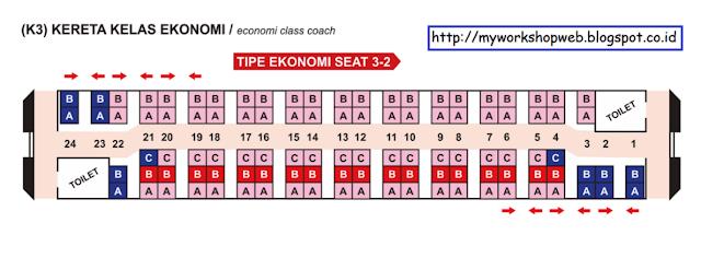 Denah posisi tempat duduk kereta api ekonomi pangrango Bogor Sukabumi