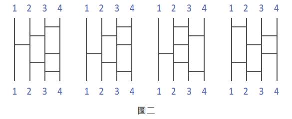 科學月刊: 畫鬼腳中的困難數學
