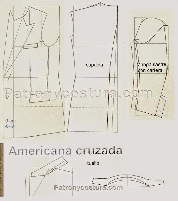 http://www.patronycostura.com/2015/02/americana-cruzada-de-senora-diy-tema-85.html