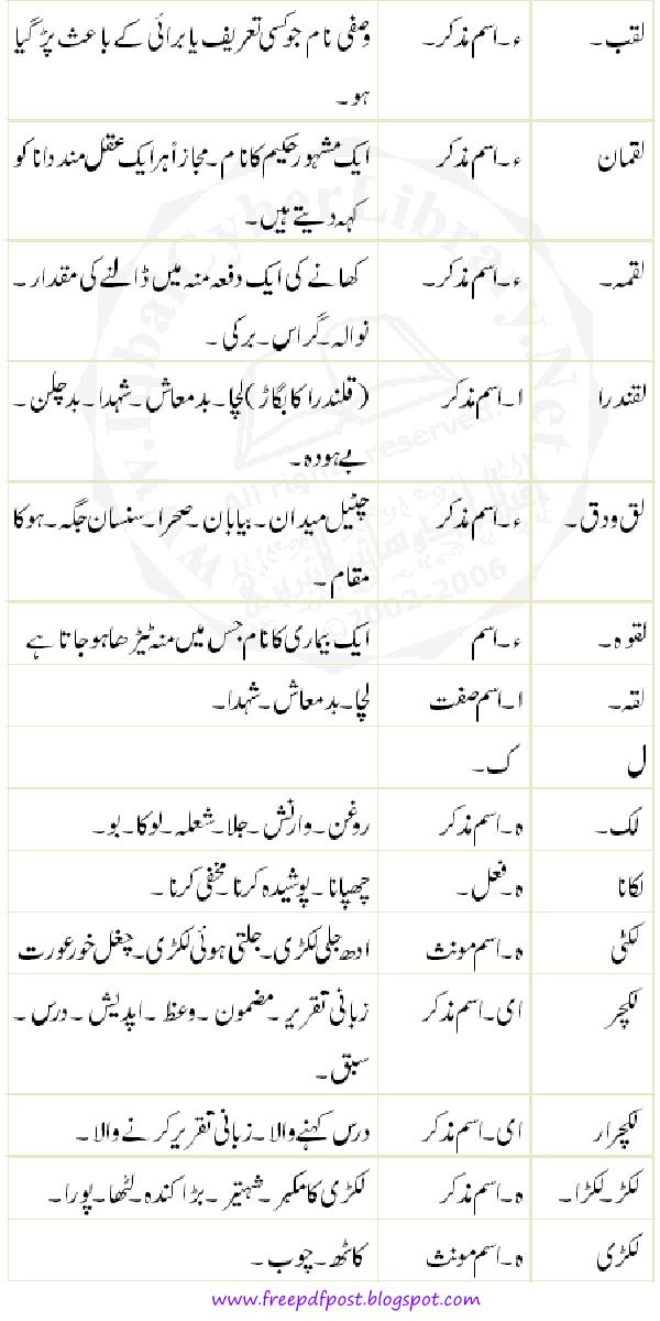 dictionary urdu to urdu meaning free download