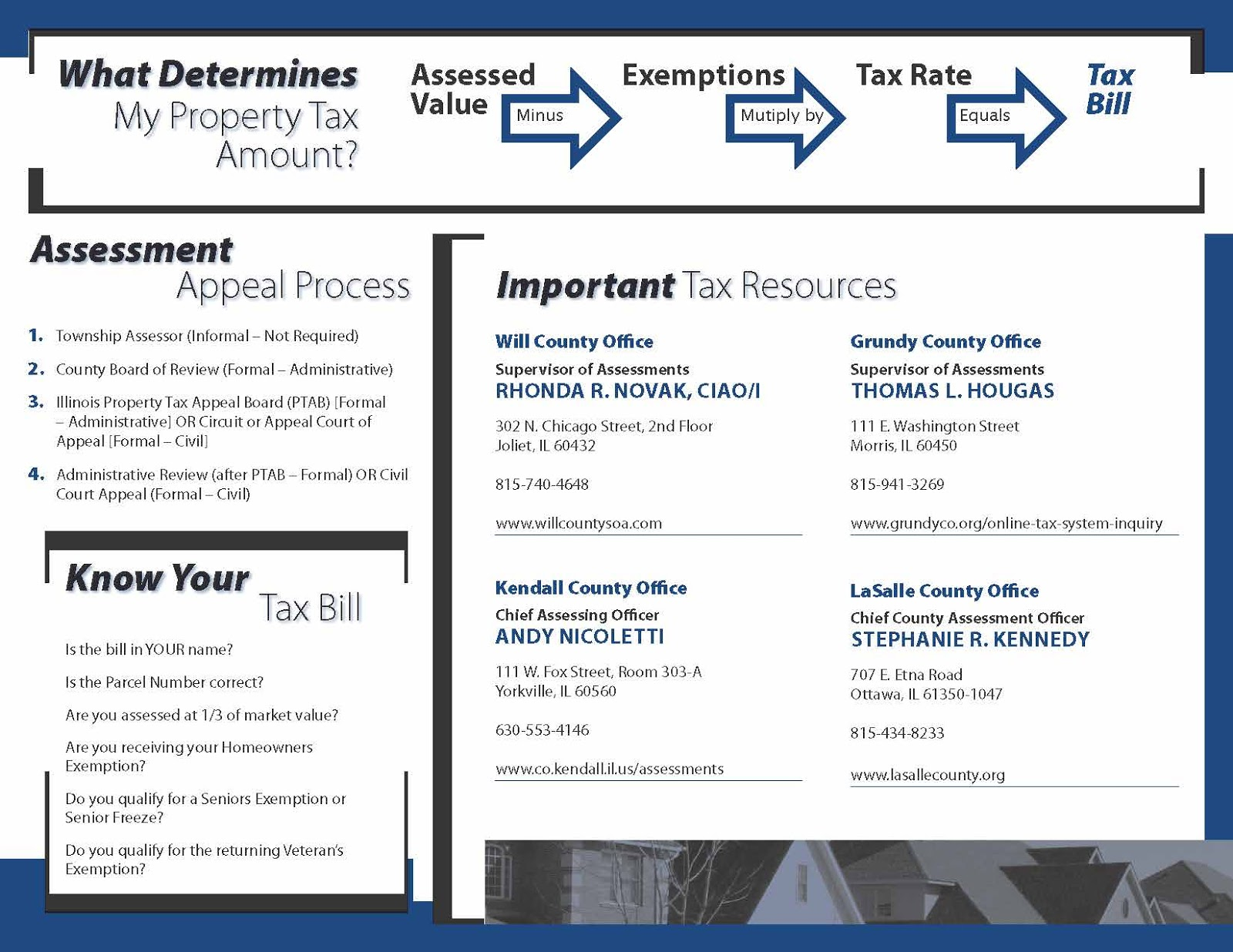 Illinois Property Tax Appeal Process
