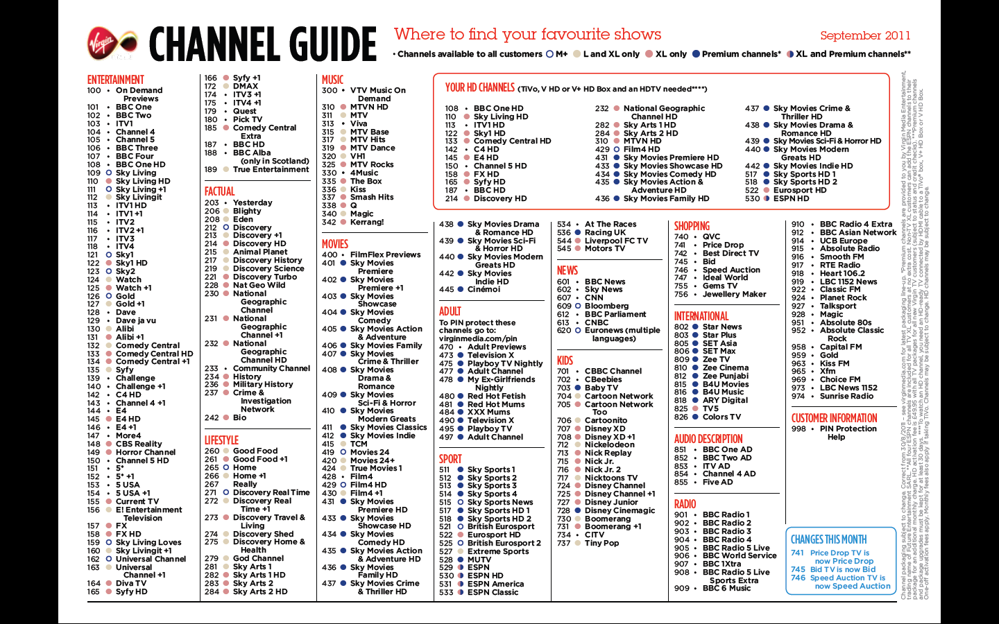 Enigma2 Lists Of Channels - fasrlaw