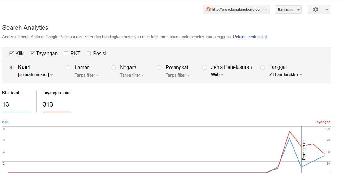 Menembus halaman pertama google dalam 3 hari
