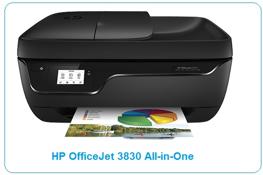 how to cartridge change for hp officejet 3830