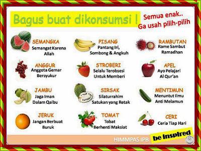 singkatan nama buah