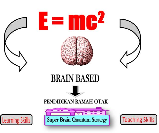 Ramah Otak