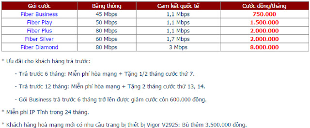 Lắp Đặt Internet FPT Phường Tam Hiệp 3