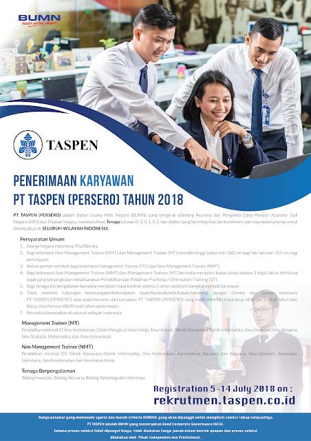 Lowongan Kerja PT Taspen (Persero) Terbaru Tahun 2018
