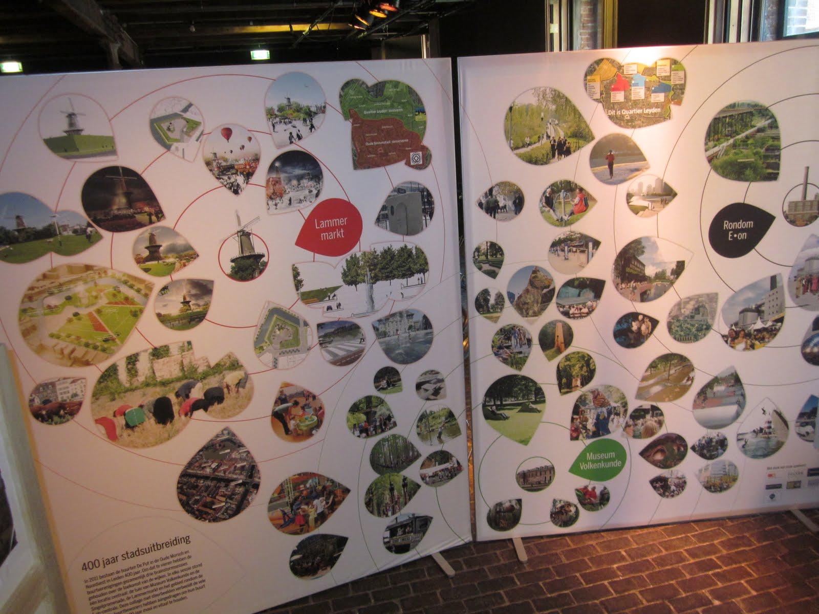Genoeg Creatieve Stad Leiden: Buurtverenigingen presenteren ideeën Singelpark @EB88