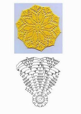 modèle gratuit crochet