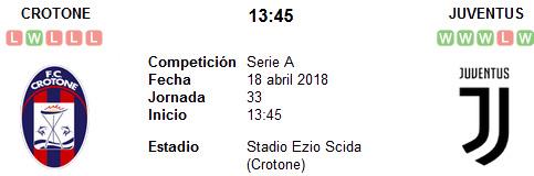 Crotone vs Juventus en VIVO