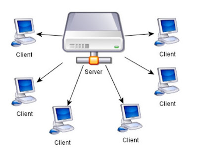 gambar jaringan peer to peer