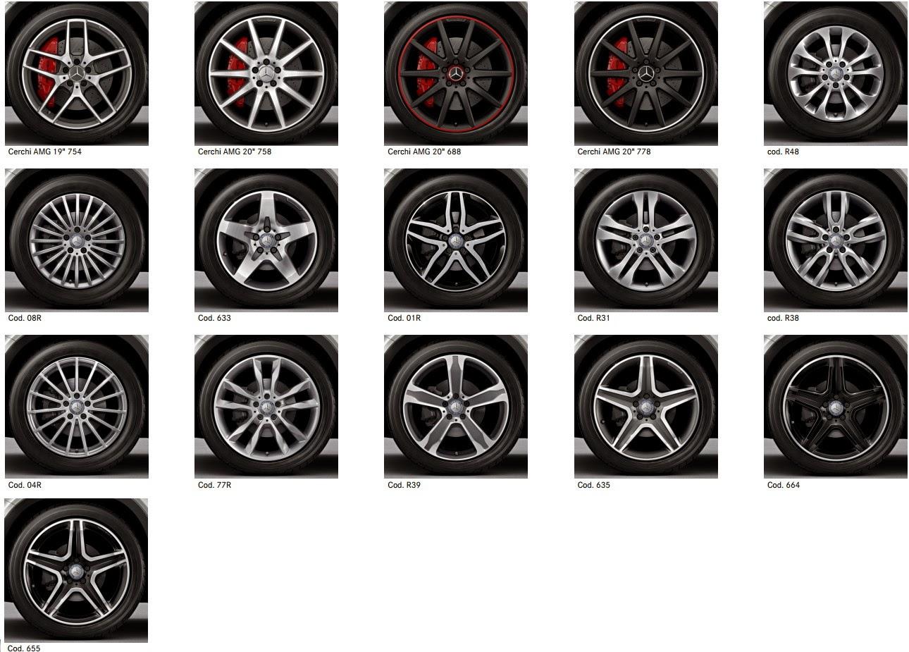 Prezzi Optional Mercedes GLA cerchi in lega