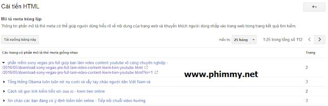 kiem tien online, seo blogger, seo blogspot, noi dung trung lap