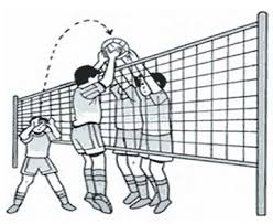 4 Teknik Dasar Dalam Permainan Bola Voli Beserta Penjelasannya Terlengkap