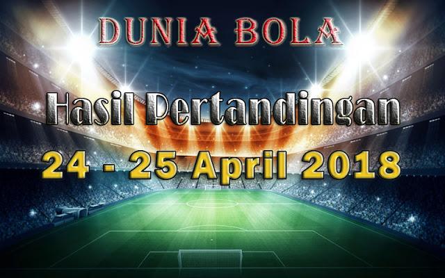 Hasil Pertandingan Sepak Bola Tanggal 24 - 25 April 2018