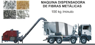Dispensadora de fibras metálicas, Comace