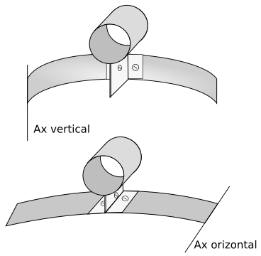 Cele două moduri în care poți construi suportul de LNB-uri