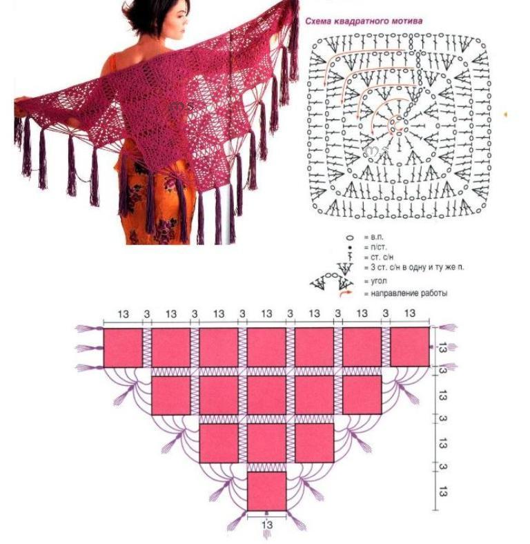 Chal de Cuadrados de Crochet Patron