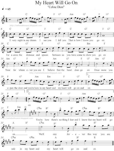 Not Angka Lagu My Heart Will Go On Pianika
