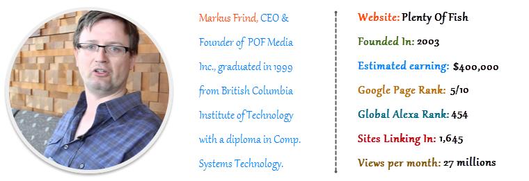Markus Frind - PlentyOfFish (POF)
