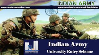 University Entry 2016 Job