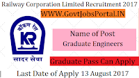 Railway Corporation Limited Recruitment 2017– Graduate Engineers