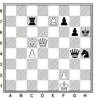 Posición de la partida Gerfe - Reming (Madeira, 1997)